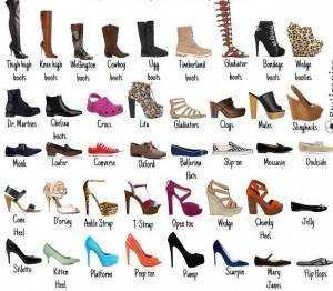 shoe type 300x262 - Back to Basics