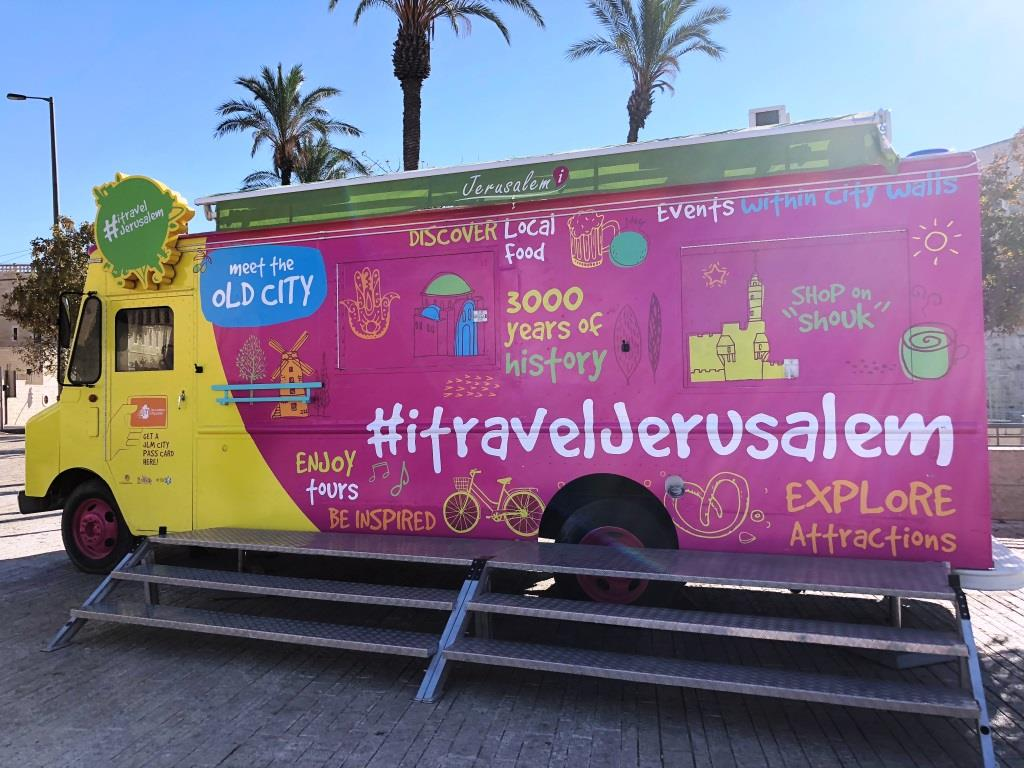 Planning a trip to Israel- why, when and how?